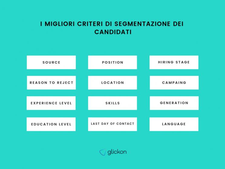 segmentazione dei candidati
